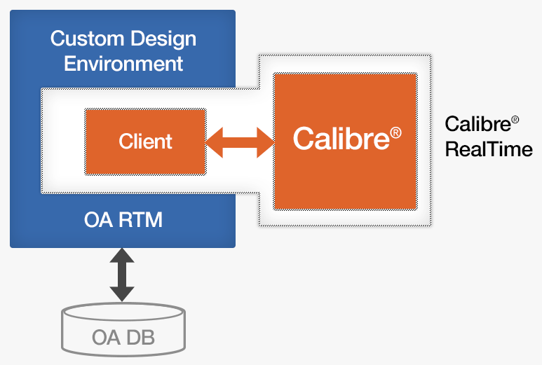 calibre-realtime-diagram