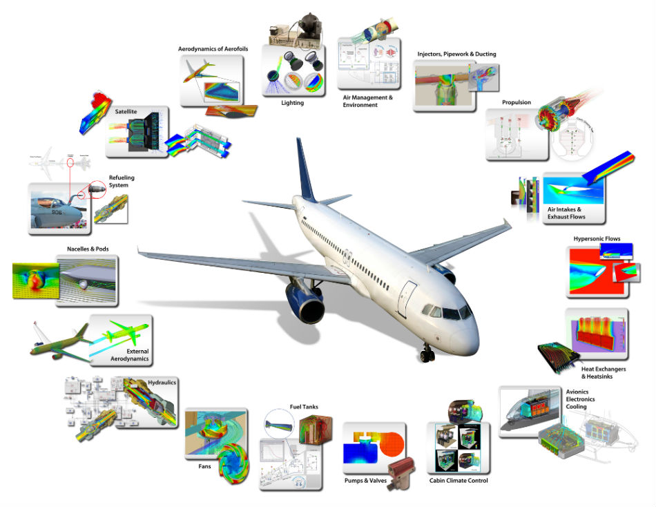 aircraft performance and aviation management The ams difference aerospace management  advisory and management company in the aviation and  requirements from aircraft sourcing & acquisition.