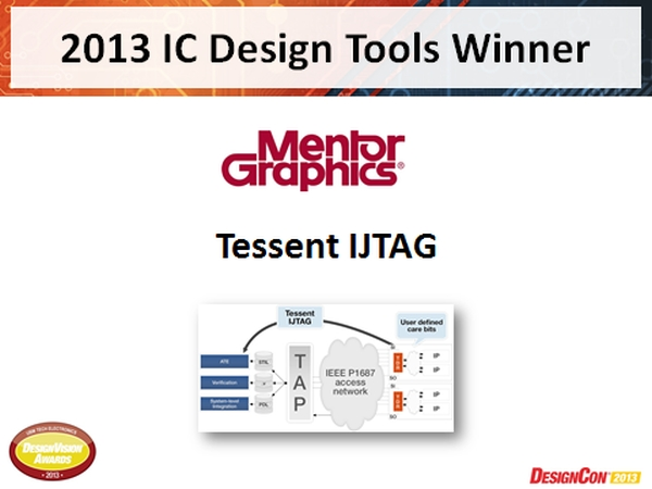 2013 IC Design Tools Winner